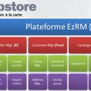 Extension de licence EzRM – plugin gestion catégories et produits