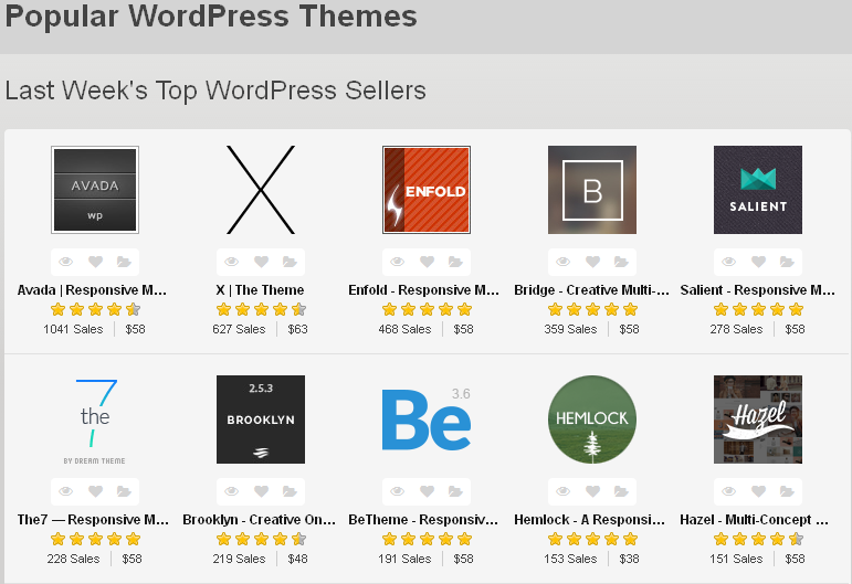 Themeforest best sellers