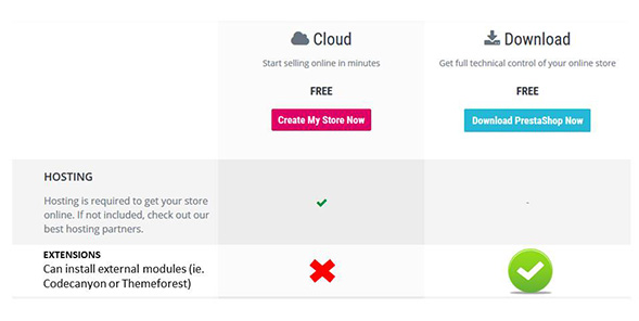 Prestashop cloud vs download-2